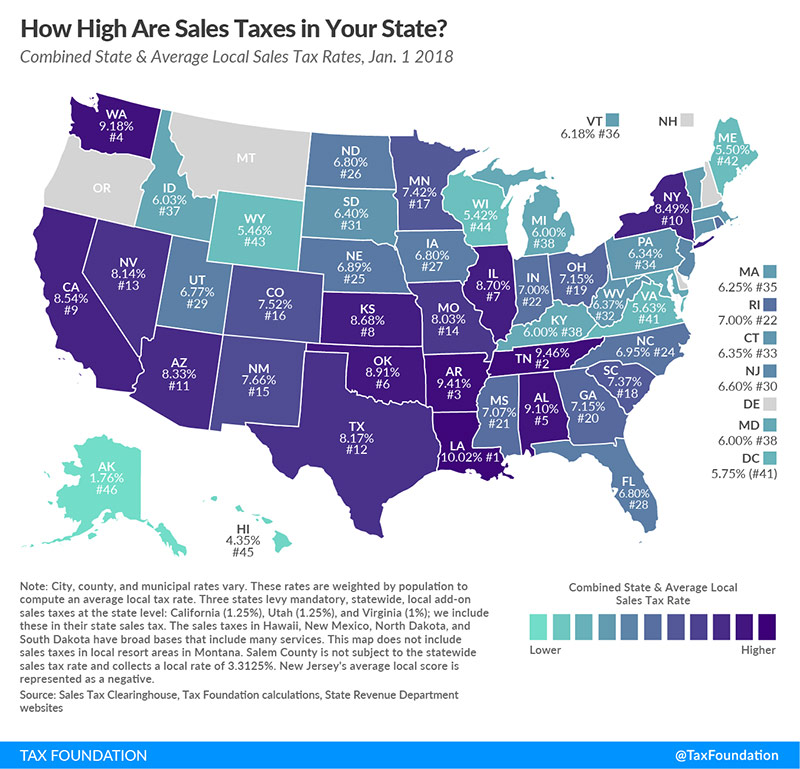 Internet Sales Tax and How it Affects Your Business | Ryan